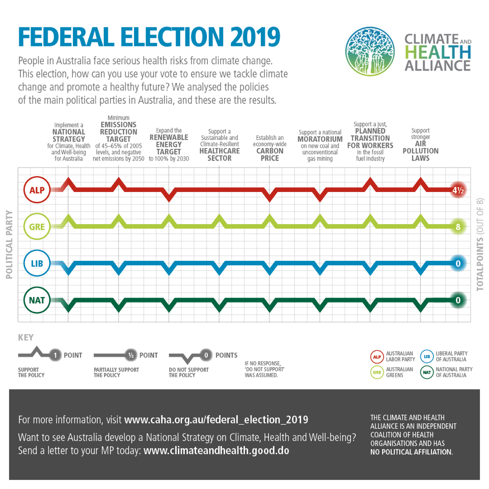 documents/publications/media/CAHA-2019-Election-Scorecard.png
